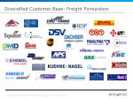 diversified customer base freight forwarders