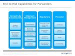 end to end capabilities for forwarders