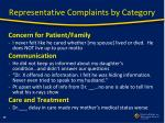 representative complaints by category