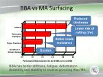 bba vs ma surfacing