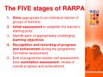 the five stages of rarpa