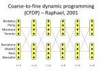 coarse to fine dynamic programming cfdp raphael 2001