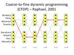 coarse to fine dynamic programming cfdp raphael 20011
