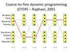 coarse to fine dynamic programming cfdp raphael 20012