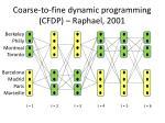 coarse to fine dynamic programming cfdp raphael 20013