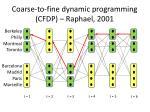 coarse to fine dynamic programming cfdp raphael 20015