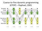 coarse to fine dynamic programming cfdp raphael 20016