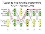 coarse to fine dynamic programming cfdp raphael 20017