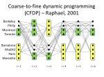 coarse to fine dynamic programming cfdp raphael 20018