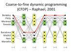 coarse to fine dynamic programming cfdp raphael 20019