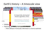 earth s history a timescale view