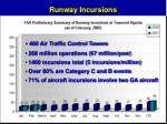 runway incursions1