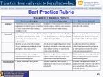 best practice rubric