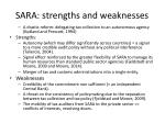 sara strengths and weaknesses