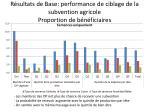 r sultats de base performance de ciblage de la subvention agricole proportion de b n ficiaires1