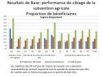 r sultats de base performance de ciblage de la subvention agricole proportion de b n ficiaires2