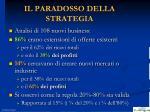 il paradosso della strategia
