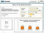 ease of tax administration
