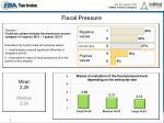 fiscal pressure