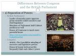 differences between congress and the british parliament1