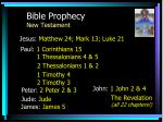 bible prophecy new testament
