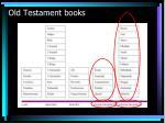 old testament books1