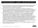 2 2 recommandations sociales par pays 2012 20132
