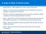 a range of states of teacher status