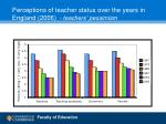 p erceptions of teacher status over the years in england 2006 teachers pessimism