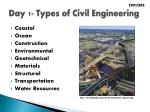 day 1 types of civil engineering