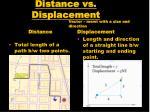 distance vs displacement