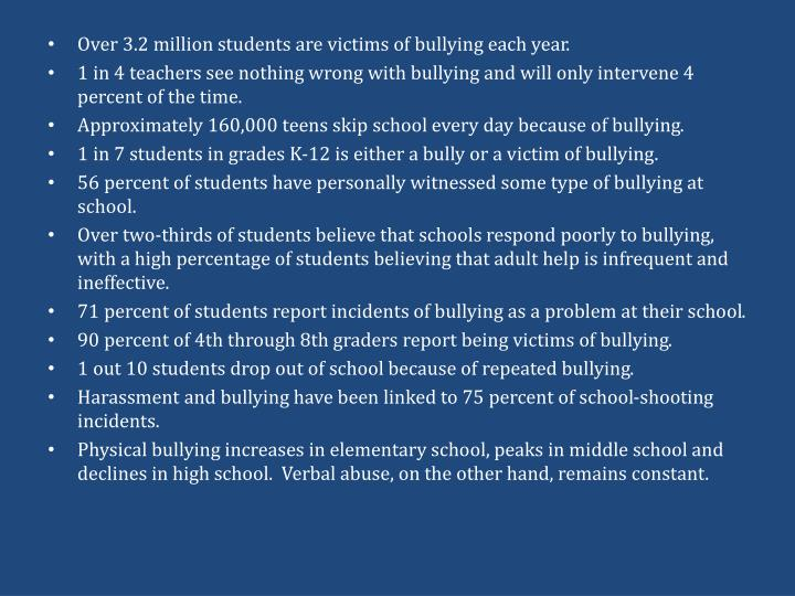 Over 3.2 million students are victims of bullying each year