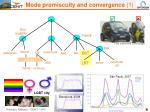 mode promiscuity and convergence 1