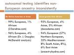 autosomal testing identifies non european ancestry inconsistently
