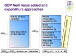 gdp from value added and expenditure approaches