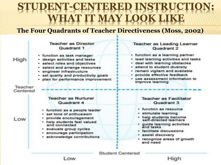Student-Centered Instruction: