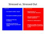 stressed vs stressed out