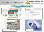 open phacts scientific services
