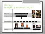 campus emergency response program