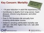 key concern mortality