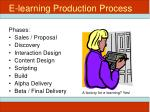 e learning production process