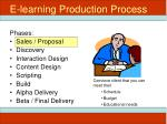 e learning production process1
