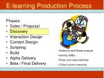 e learning production process2