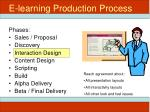 e learning production process3