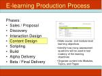 e learning production process4