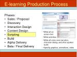 e learning production process5