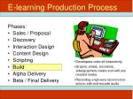 e learning production process6