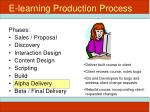 e learning production process7