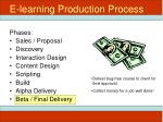 e learning production process8