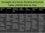 example of a socio technical system table admi 4016 in 236